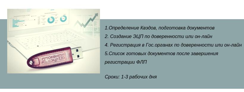 Процесс регистрации ФЛП